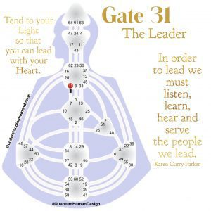 Gate 31 The Leader