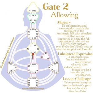 Gate 2 Allowing