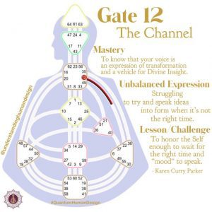 Gate 12-The Channel