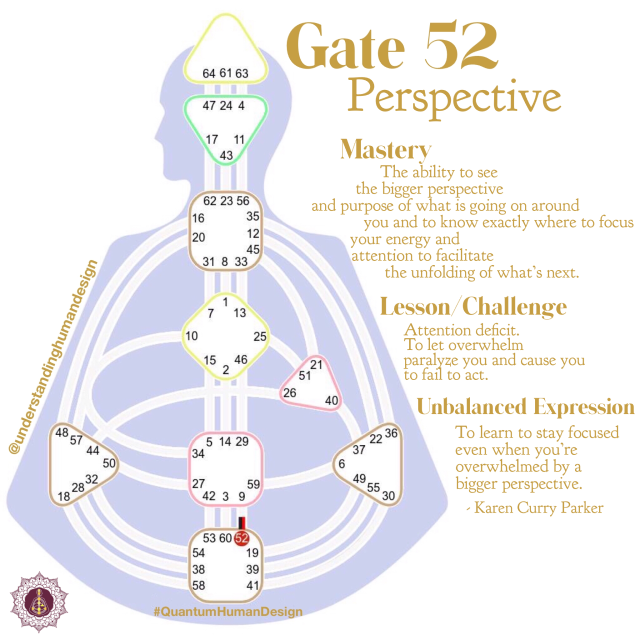 Gate 52 - Perspective