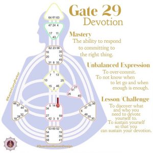 Gate 29 Devotion