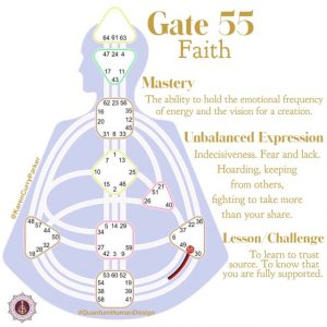 Gate 55 Faith
