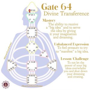 Divine Transference
