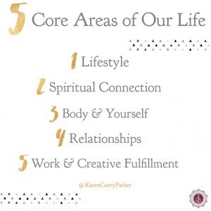 5 Core Areas of Life