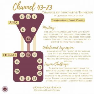 Channel 23-43 Innovative Thinking