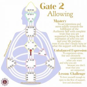 Gate 2 - Allowing